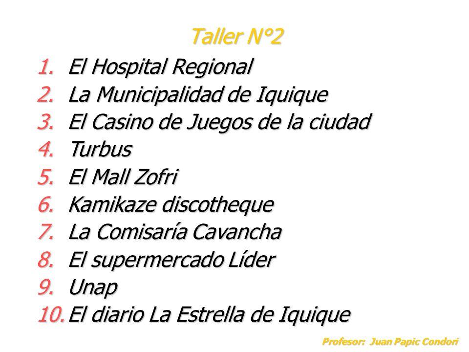 Profesor: Juan Papic Condori 1.El Hospital Regional 2.La Municipalidad de Iquique 3.El Casino de Juegos de la ciudad 4.Turbus 5.El Mall Zofri 6.Kamika