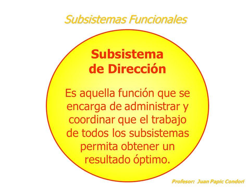 Subsistemas Funcionales Profesor: Juan Papic Condori Profesor: Juan Papic Condori Subsistema de Dirección Es aquella función que se encarga de adminis