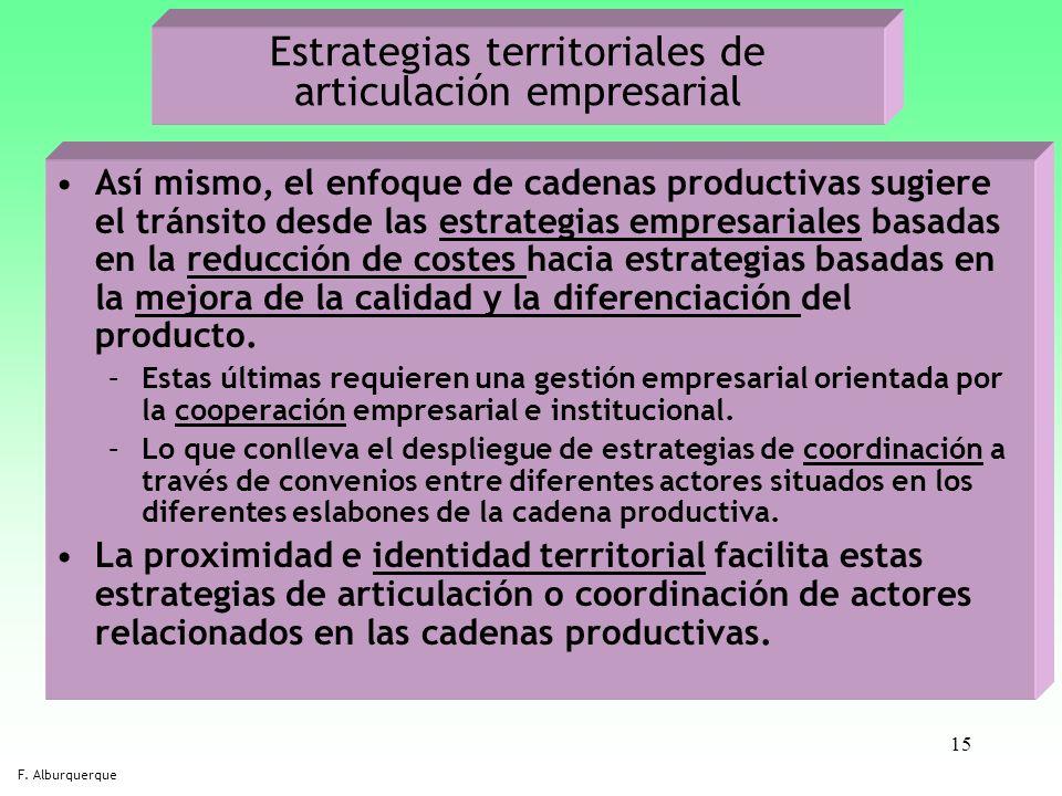 15 Estrategias territoriales de articulación empresarial Así mismo, el enfoque de cadenas productivas sugiere el tránsito desde las estrategias empres