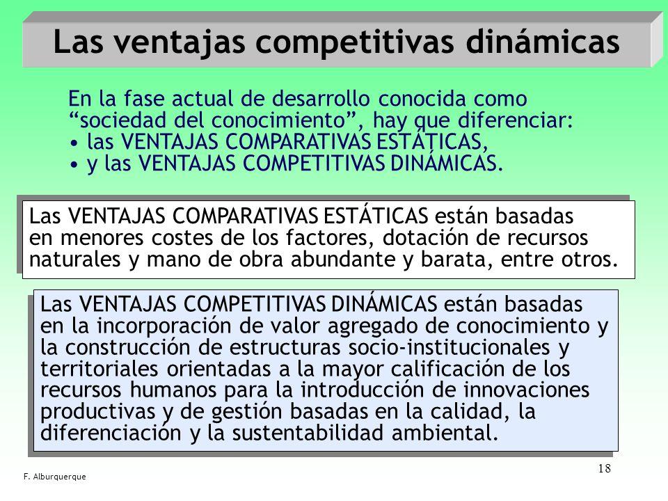 18 Las ventajas competitivas dinámicas En la fase actual de desarrollo conocida como sociedad del conocimiento, hay que diferenciar: las VENTAJAS COMP