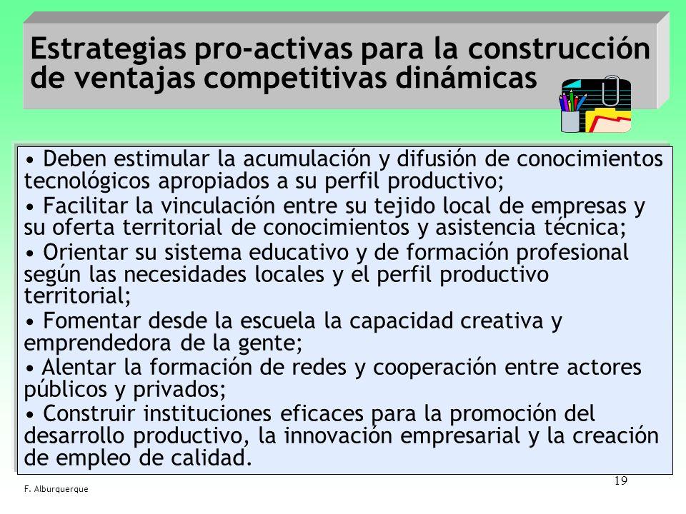 19 Estrategias pro-activas para la construcción de ventajas competitivas dinámicas F. Alburquerque Deben estimular la acumulación y difusión de conoci