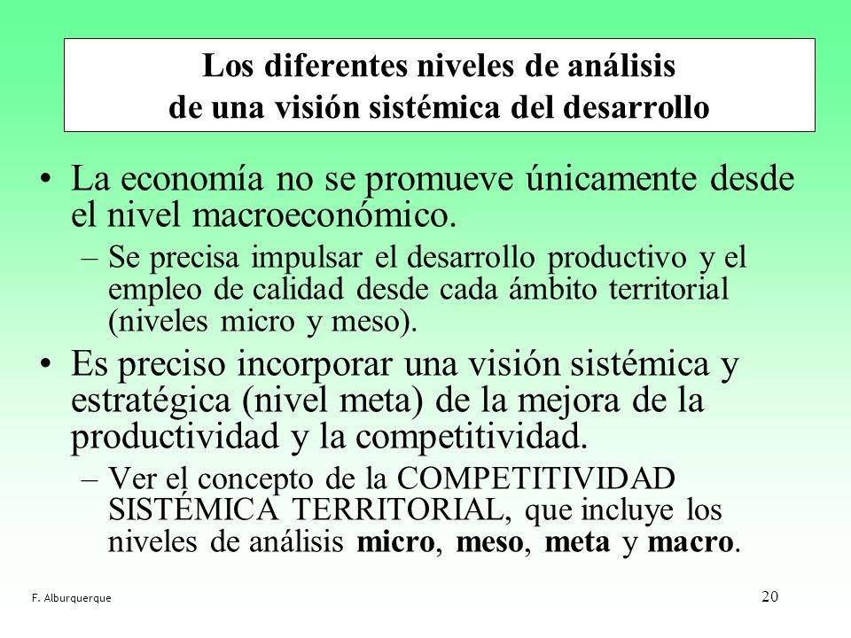 La economía no se promueve únicamente desde el nivel macroeconómico. –Se precisa impulsar el desarrollo productivo y el empleo de calidad desde cada á