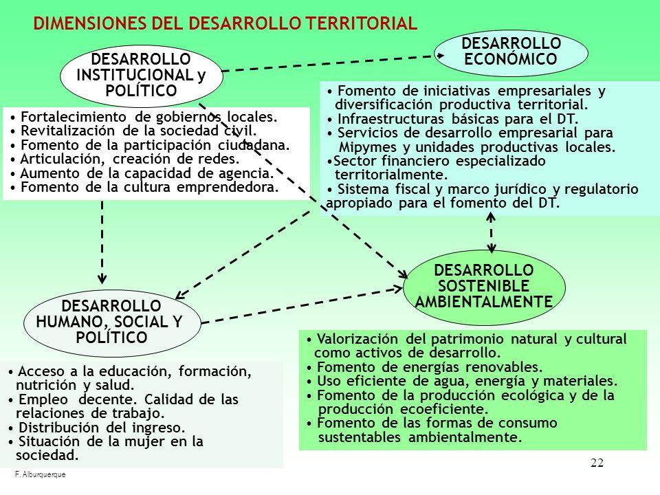 22 DESARROLLO HUMANO, SOCIAL Y POLÍTICO Acceso a la educación, formación, nutrición y salud. Empleo decente. Calidad de las relaciones de trabajo. Dis