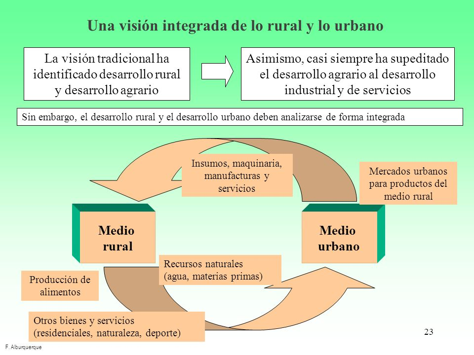 Una visión integrada de lo rural y lo urbano 23 F. Alburquerque La visión tradicional ha identificado desarrollo rural y desarrollo agrario Asimismo,