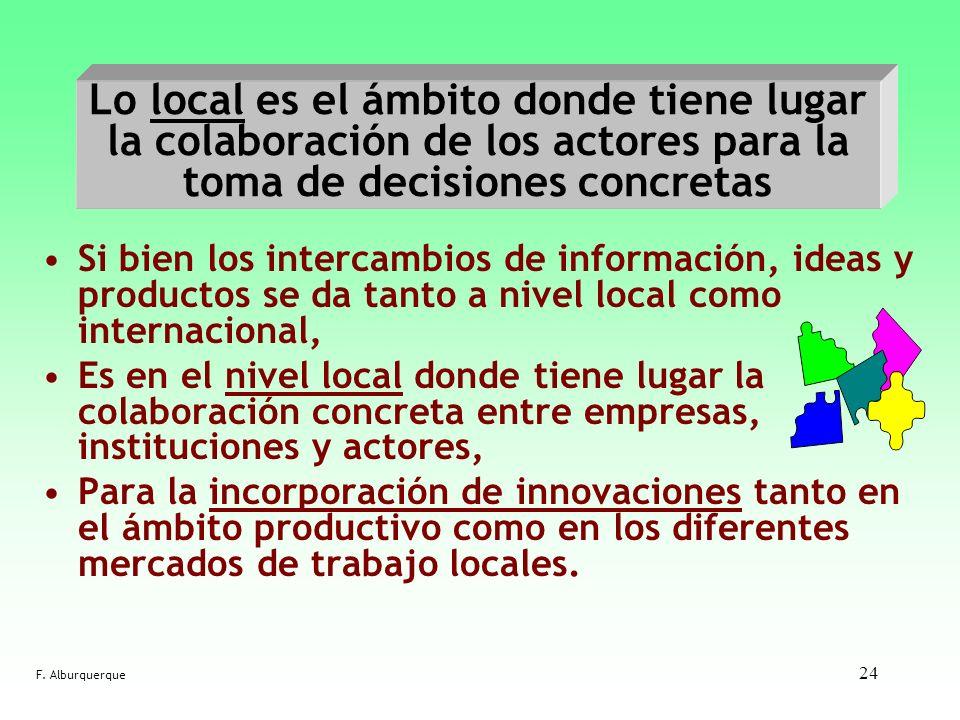 24 Lo local es el ámbito donde tiene lugar la colaboración de los actores para la toma de decisiones concretas Si bien los intercambios de información