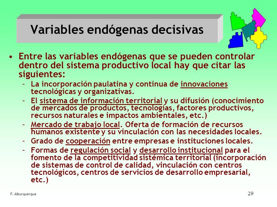 29 Variables endógenas decisivas Entre las variables endógenas que se pueden controlar dentro del sistema productivo local hay que citar las siguiente