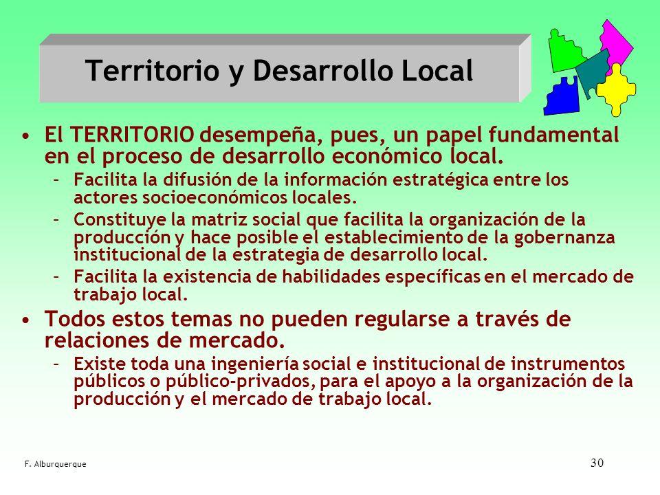 30 Territorio y Desarrollo Local El TERRITORIO desempeña, pues, un papel fundamental en el proceso de desarrollo económico local. –Facilita la difusió