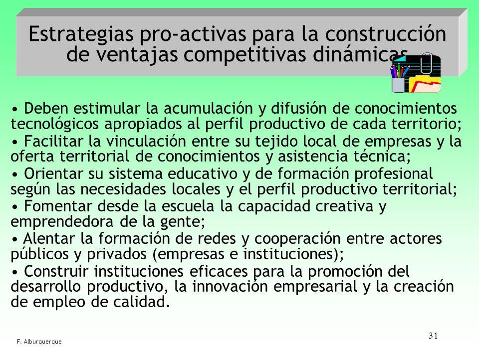 31 Estrategias pro-activas para la construcción de ventajas competitivas dinámicas F. Alburquerque Deben estimular la acumulación y difusión de conoci