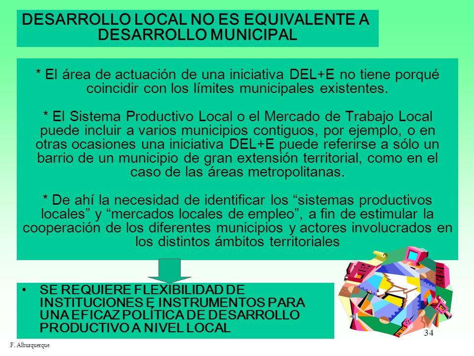 34 * El área de actuación de una iniciativa DEL+E no tiene porqué coincidir con los límites municipales existentes. * El Sistema Productivo Local o el