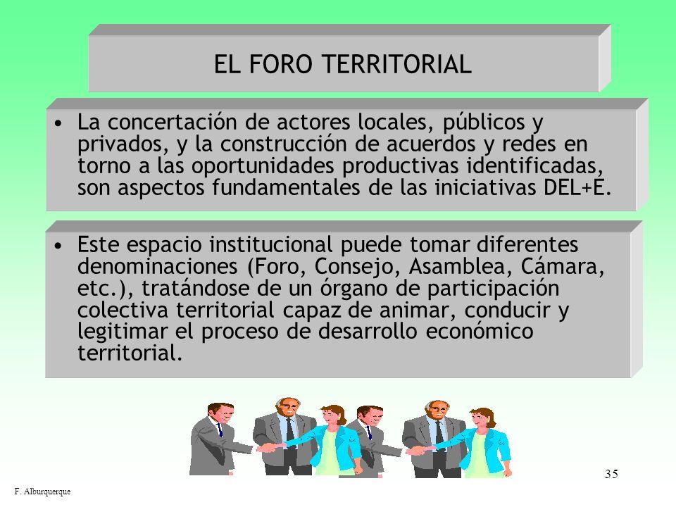 35 EL FORO TERRITORIAL Este espacio institucional puede tomar diferentes denominaciones (Foro, Consejo, Asamblea, Cámara, etc.), tratándose de un órga
