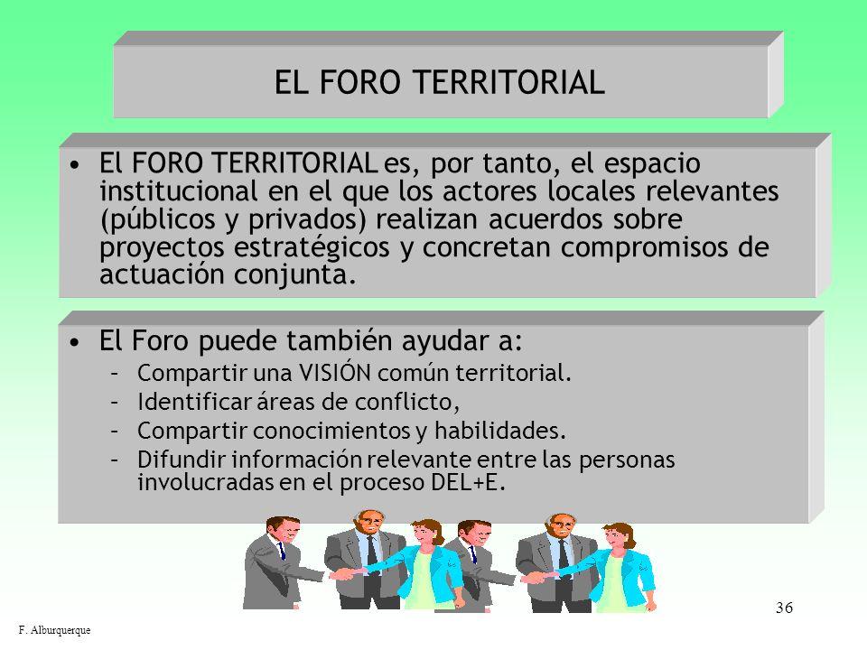 36 EL FORO TERRITORIAL El Foro puede también ayudar a: –Compartir una VISIÓN común territorial. –Identificar áreas de conflicto, –Compartir conocimien