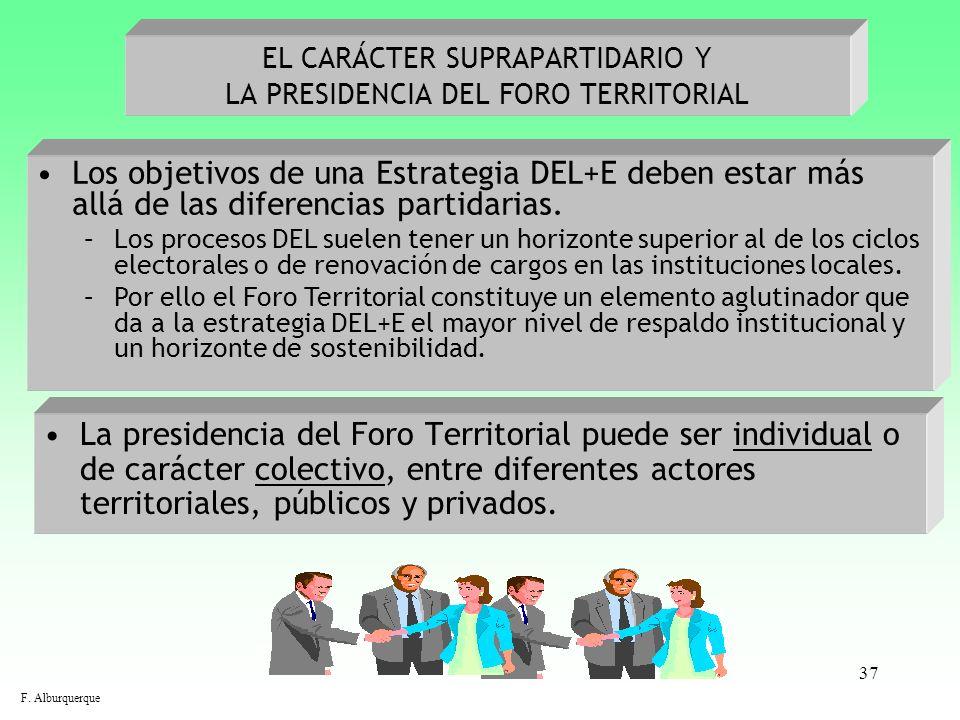 37 EL CARÁCTER SUPRAPARTIDARIO Y LA PRESIDENCIA DEL FORO TERRITORIAL La presidencia del Foro Territorial puede ser individual o de carácter colectivo,