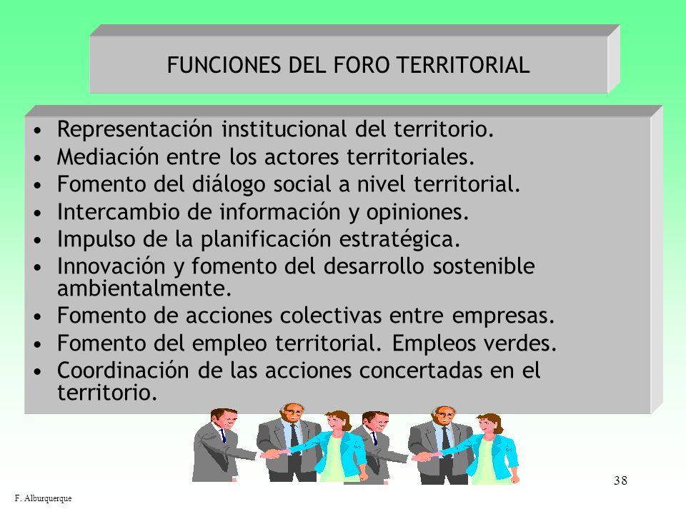 38 FUNCIONES DEL FORO TERRITORIAL Representación institucional del territorio. Mediación entre los actores territoriales. Fomento del diálogo social a
