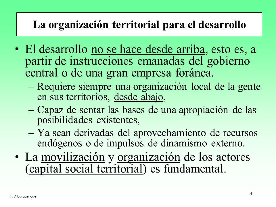 25 Conocimiento del Mercado de Trabajo Local F.