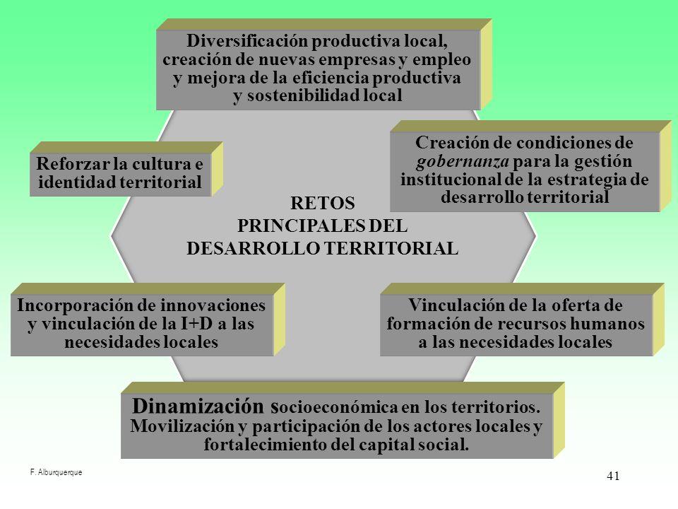 RETOS PRINCIPALES DEL DESARROLLO TERRITORIAL 41 F. Alburquerque Creación de condiciones de gobernanza para la gestión institucional de la estrategia d