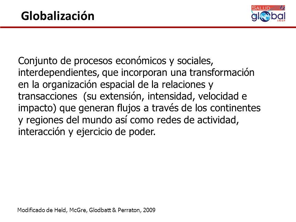 Boletín del Programa de Salud Global, INSP: Agosto, 2010: http://www.insp.mx/folletos/ciss/boletin_agosto_2010.pdf http://www.insp.mx/folletos/ciss/boletin_agosto_2010.pdf Octubre, 2010: http://www.insp.mx/folletos/ciss/boletin_octubre_2010.pdf http://www.insp.mx/folletos/ciss/boletin_octubre_2010.pdf Diciembre, 2010: http://www.insp.mx/folletos/ciss/boletin_diciembre_2010.pdf http://www.insp.mx/folletos/ciss/boletin_diciembre_2010.pdf Enero, 2011: http://www.insp.mx/folletos/ciss/boletin_salud_global_enero_2011.pdf http://www.insp.mx/folletos/ciss/boletin_salud_global_enero_2011.pdf Marzo, 2011: http://www.insp.mx/folletos/ciss/salud_global_marzo_2011.pdf http://www.insp.mx/folletos/ciss/salud_global_marzo_2011.pdf Mayo, 2011: http://www.insp.mx/folletos/ciss/boletin_saludg_mayo2011.pdf http://www.insp.mx/folletos/ciss/boletin_saludg_mayo2011.pdf Boletines de Salud Global: Health Diplomacy Monitor : http://ctpl.ca/sites/default/files/Health_Diplomacy_Monitor_Issue_5.pdf http://ctpl.ca/sites/default/files/Health_Diplomacy_Monitor_Issue_5.pdf Extramural Nexus: http://nexus.od.nih.gov/all/nexus-by-date/ http://nexus.od.nih.gov/all/nexus-by-date/ Global Health Magazine : http://www.globalhealthmagazine.com/http://www.globalhealthmagazine.com/ Boletines