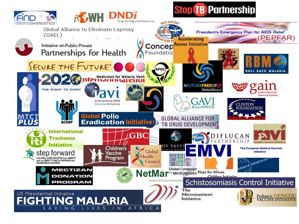 Modelo dominante de colaboración en salud Salud Internacional (Asistencia vertical).