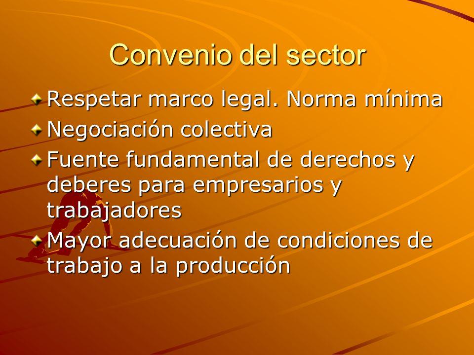 Convenio del sector Respetar marco legal. Norma mínima Negociación colectiva Fuente fundamental de derechos y deberes para empresarios y trabajadores