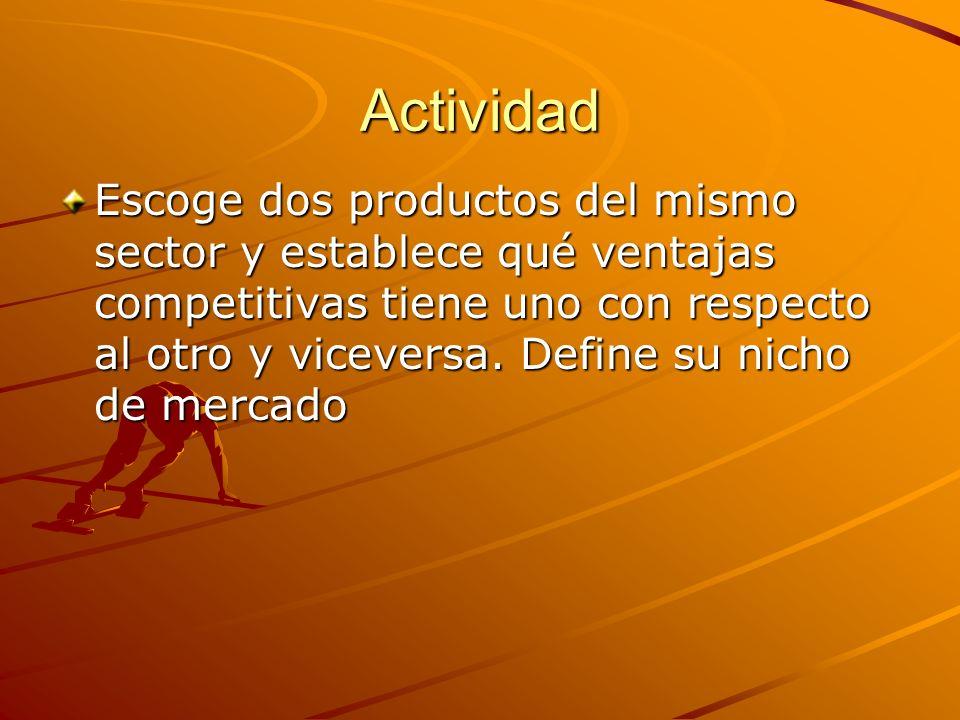 Actividad Escoge dos productos del mismo sector y establece qué ventajas competitivas tiene uno con respecto al otro y viceversa. Define su nicho de m
