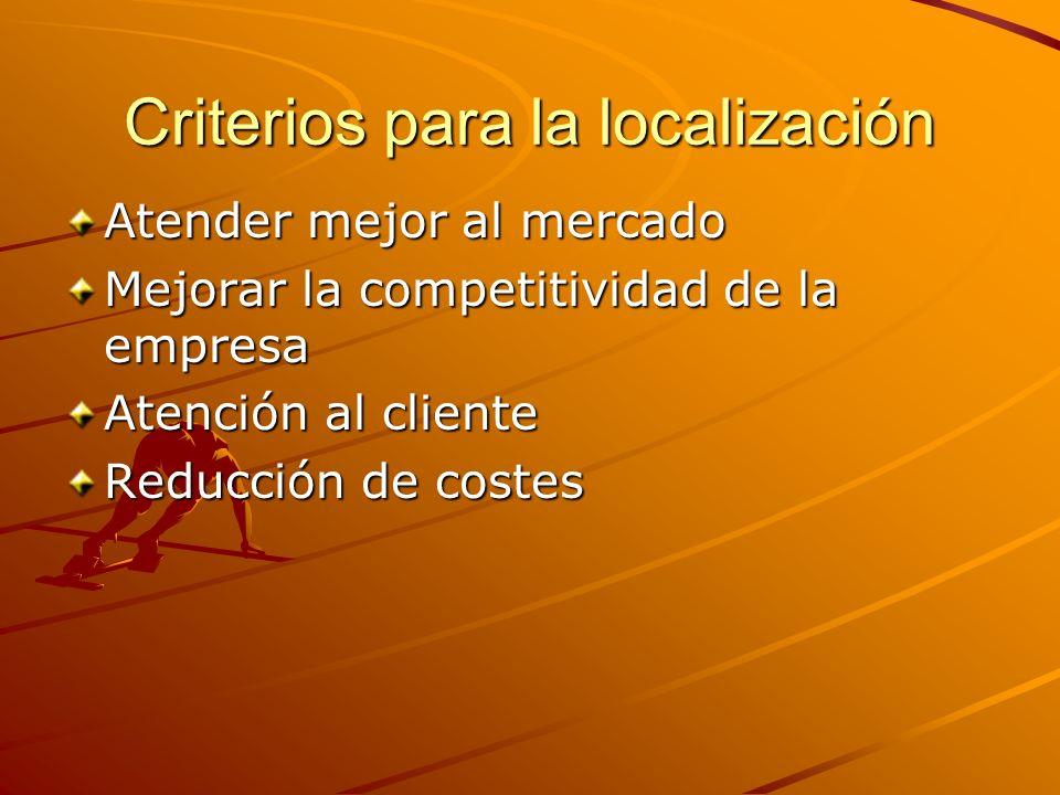 Criterios para la localización Atender mejor al mercado Mejorar la competitividad de la empresa Atención al cliente Reducción de costes