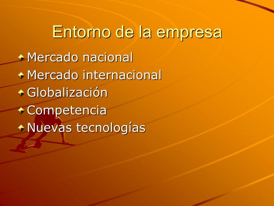 Entorno de la empresa Mercado nacional Mercado internacional GlobalizaciónCompetencia Nuevas tecnologías