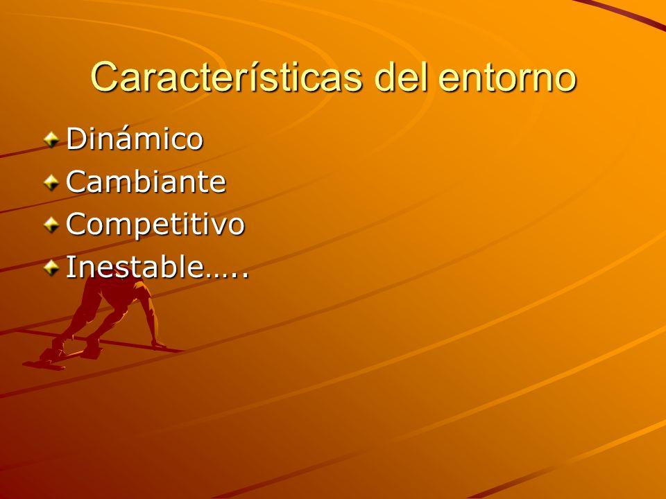 Características del entorno DinámicoCambianteCompetitivoInestable…..