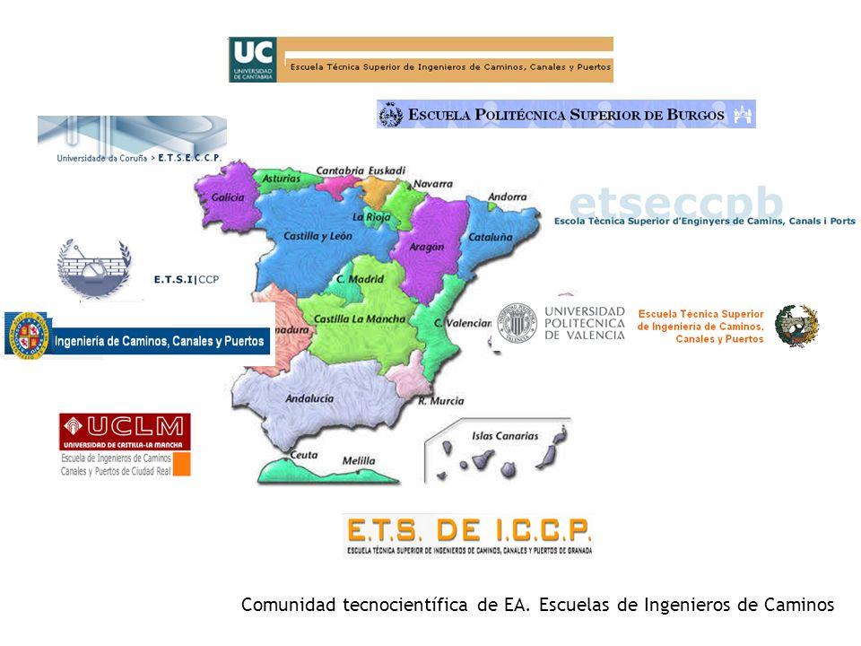 CTC-EA: servicios de investigación Los servicios de investigación en una comunidad científica vienen concretándose generalmente a través de programas o proyectos de investigación.