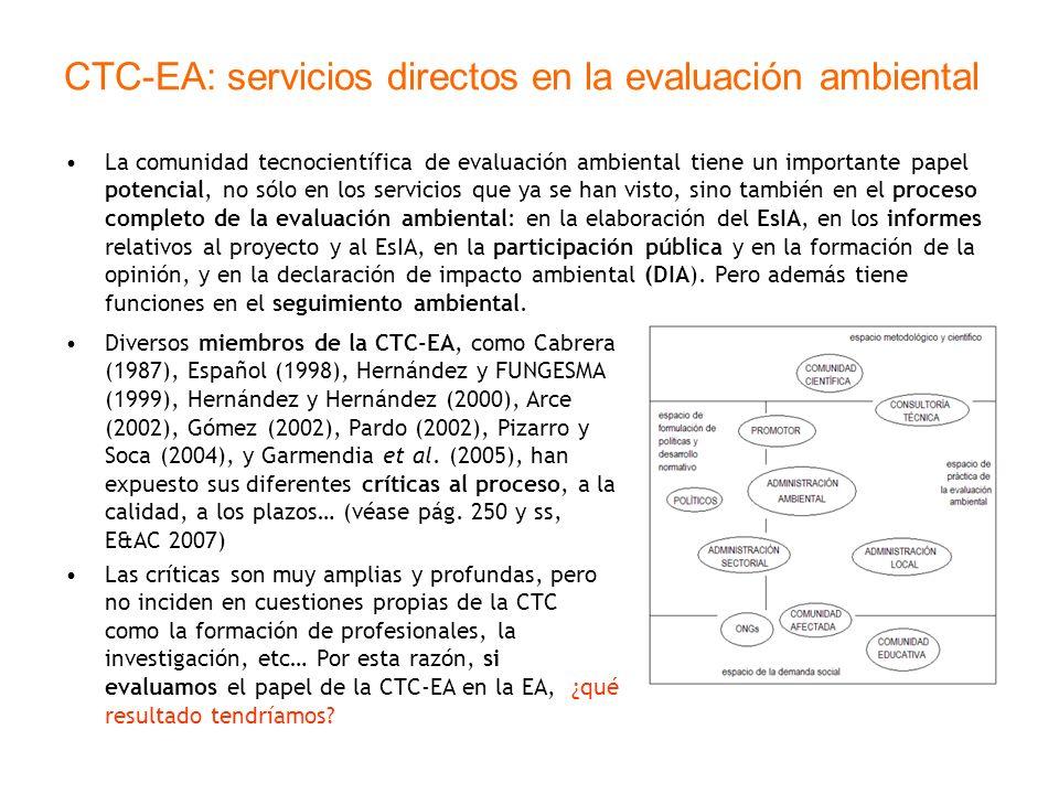 CTC-EA: potencialidades en la evaluación ambiental SERVICIO/FASEPROCESO/APORTACIÓN DocenciaMejora de la docencia, incorporación de técnicas y procesos interdisciplinares; formación continuada; formación de alta especialización; publicaciones InvestigaciónDesarrollo de grupos específicos de investigación en EA; relación de investigación con agentes y procesos de EA EIA (normativo)Apoyo elaboración de normas e instrucciones EIA (general)Provisión de información básica de proyectos, del territorio (particularidades) y de impactos (análisis y seguimiento) EIA (EsIA)Manuales o guias de apoyo; aportar elementos singulares o de alta especialización EIA (infor.