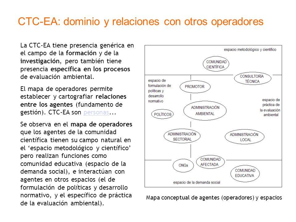 CTC-EA: dominio y relaciones con otros operadores La CTC-EA tiene presencia genérica en el campo de la formación y de la investigación, pero también t