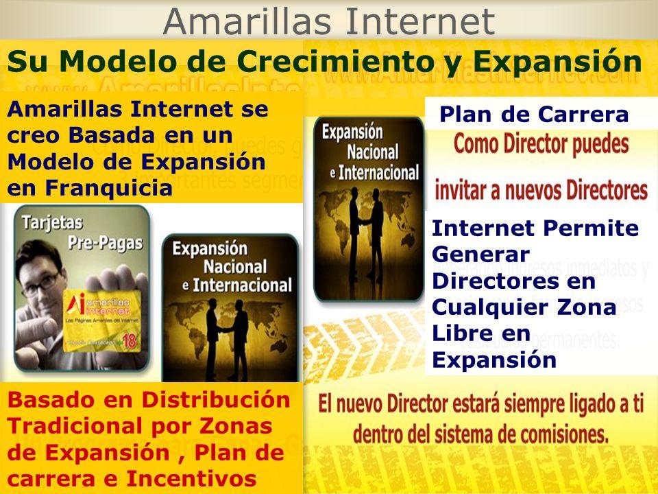Amarillas Internet Su Modelo de Crecimiento y Expansión Amarillas Internet se creo Basada en un Modelo de Expansión en Franquicia Basado en Distribuci