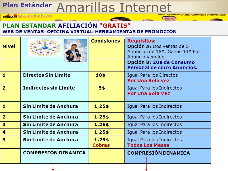 Amarillas Internet Plan Estándar PLAN ESTANDAR AFILIACIÓN