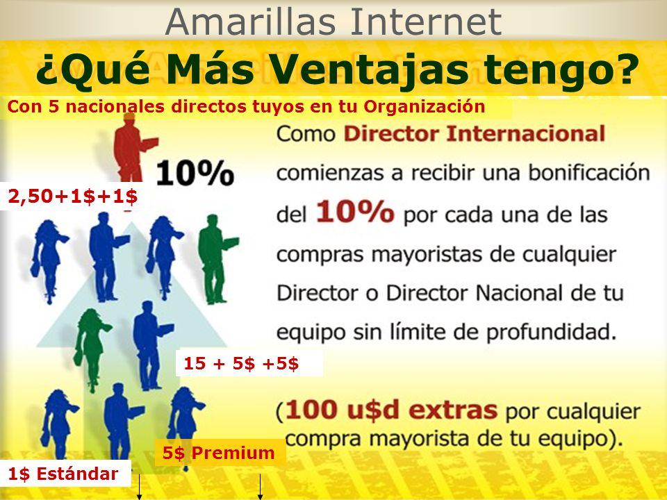 Amarillas Internet ¿Qué Más Ventajas tengo? Con 5 nacionales directos tuyos en tu Organización 15 + 5$ +5$ 2,50+1$+1$ 5$ Premium 1$ Estándar
