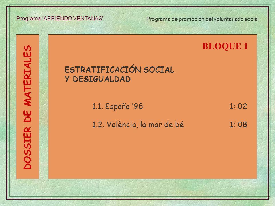 Programa ABRIENDO VENTANAS ESTRATIFICACIÓN SOCIAL Y DESIGUALDAD 1.1. España 981: 02 1.2. València, la mar de bé1: 08 BLOQUE 1 DOSSIER DE MATERIALES Pr
