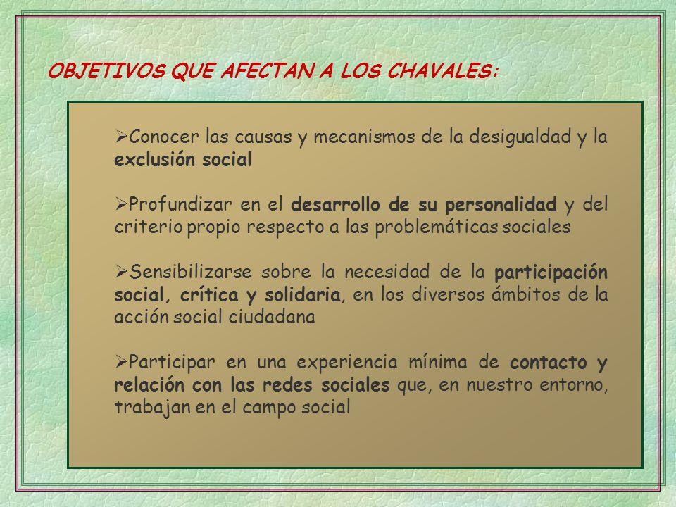 OBJETIVOS QUE AFECTAN A LOS CHAVALES: Conocer las causas y mecanismos de la desigualdad y la exclusión social Profundizar en el desarrollo de su perso