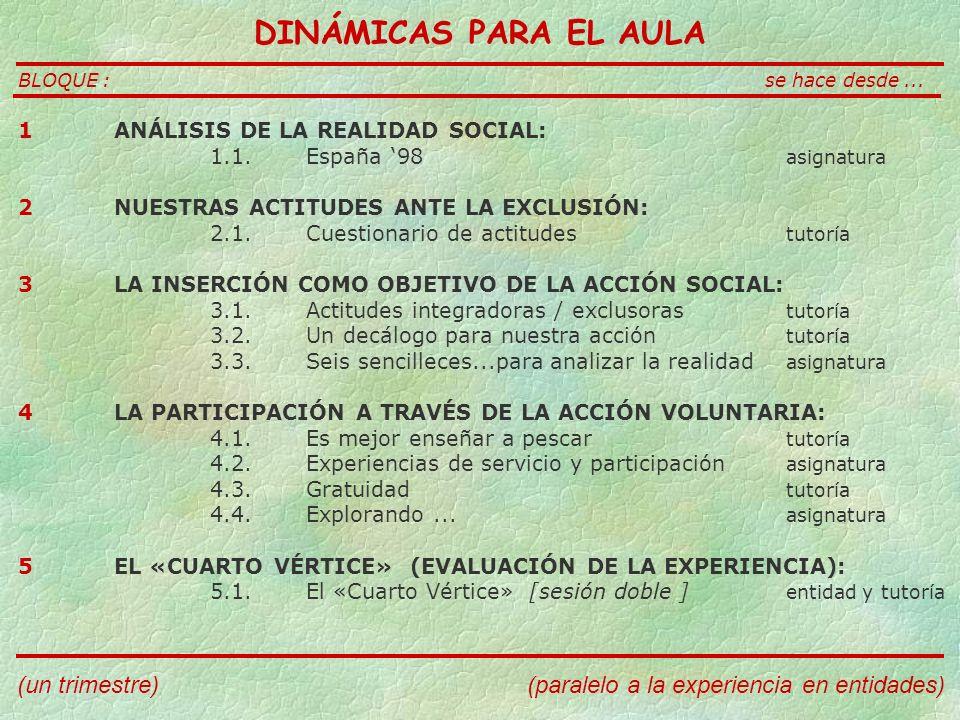 BLOQUE : se hace desde... 1ANÁLISIS DE LA REALIDAD SOCIAL: 1.1.España 98 asignatura 2NUESTRAS ACTITUDES ANTE LA EXCLUSIÓN: 2.1.Cuestionario de actitud