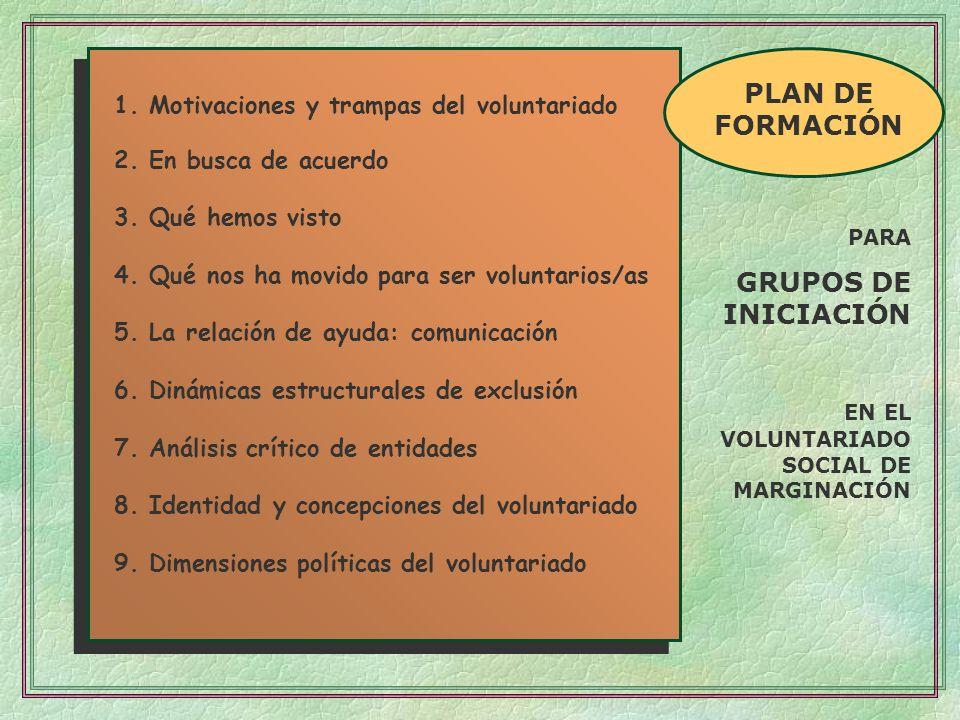 1. Motivaciones y trampas del voluntariado 2. En busca de acuerdo 3. Qué hemos visto 4. Qué nos ha movido para ser voluntarios/as 5. La relación de ay