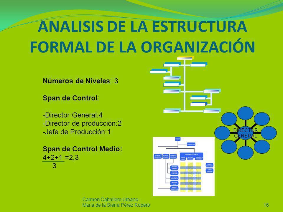 ANALISIS DE LA ESTRUCTURA FORMAL DE LA ORGANIZACIÓN Carmen Caballero Urbano Maria de la Sierra Pérez Ropero16 Números de Niveles: 3 Span de Control: -