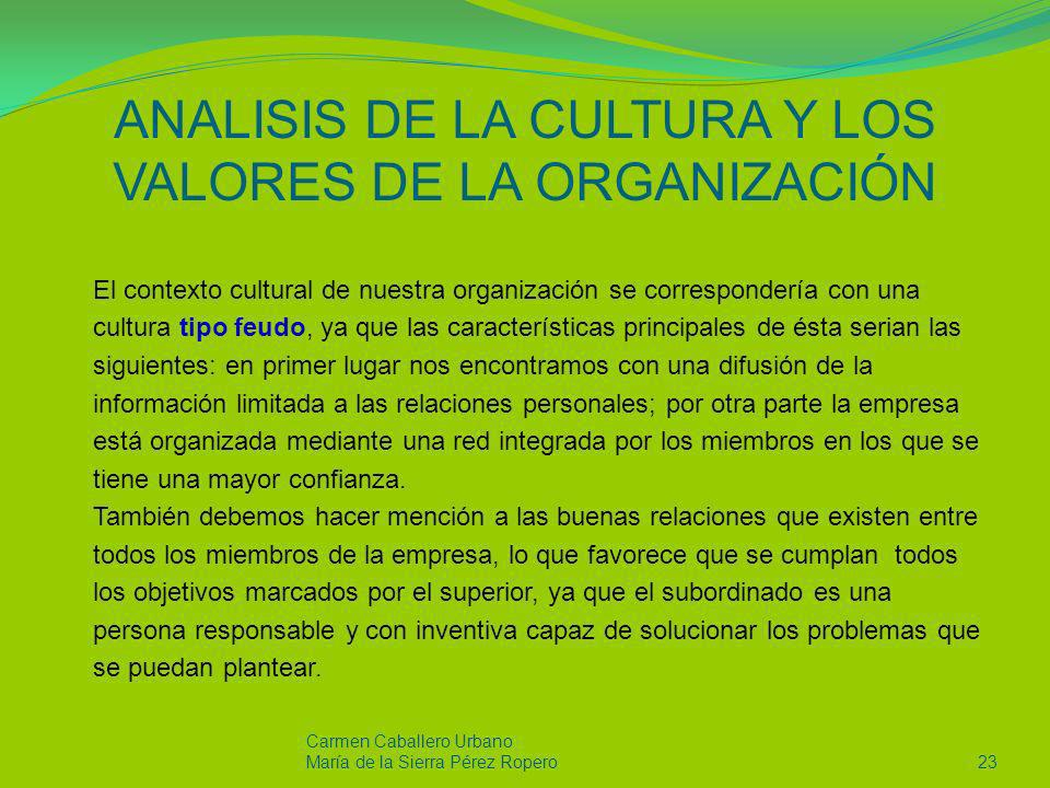 ANALISIS DE LA CULTURA Y LOS VALORES DE LA ORGANIZACIÓN El contexto cultural de nuestra organización se correspondería con una cultura tipo feudo, ya