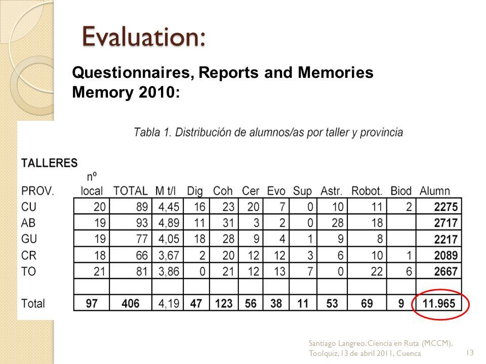 Evaluation: 13 Santiago Langreo. Ciencia en Ruta (MCCM). Toolquiz, 13 de abril 2011, Cuenca Questionnaires, Reports and Memories Memory 2010: