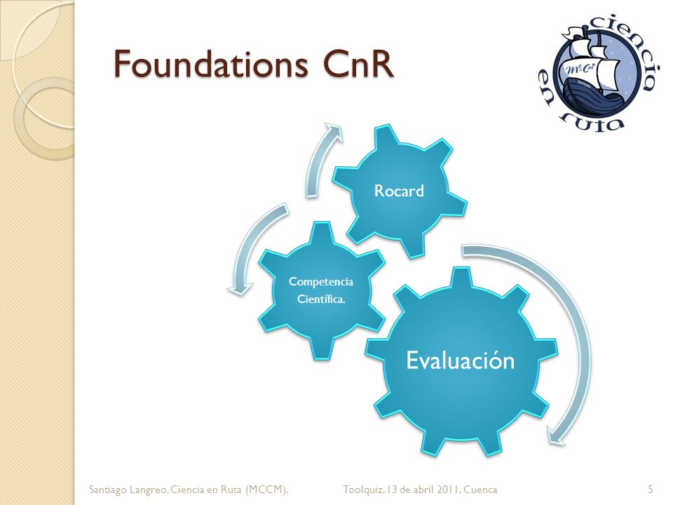 Foundations CnR Evaluación Competencia Científica. Rocard 5Santiago Langreo. Ciencia en Ruta (MCCM). Toolquiz, 13 de abril 2011, Cuenca