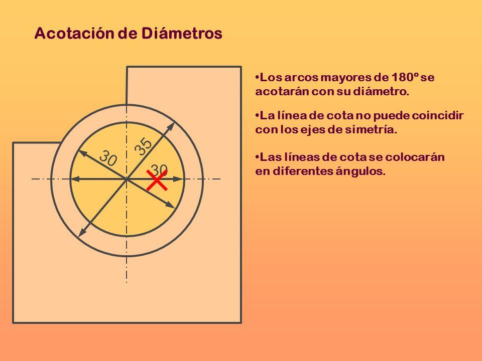 35 Acotación de Diámetros 30 La línea de cota no puede coincidir con los ejes de simetría. Los arcos mayores de 180º se acotarán con su diámetro. Las
