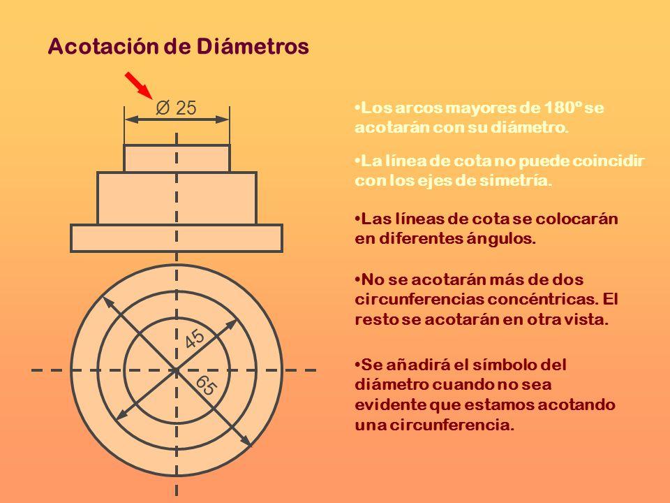 Acotación de Diámetros La línea de cota no puede coincidir con los ejes de simetría. Los arcos mayores de 180º se acotarán con su diámetro. Las líneas