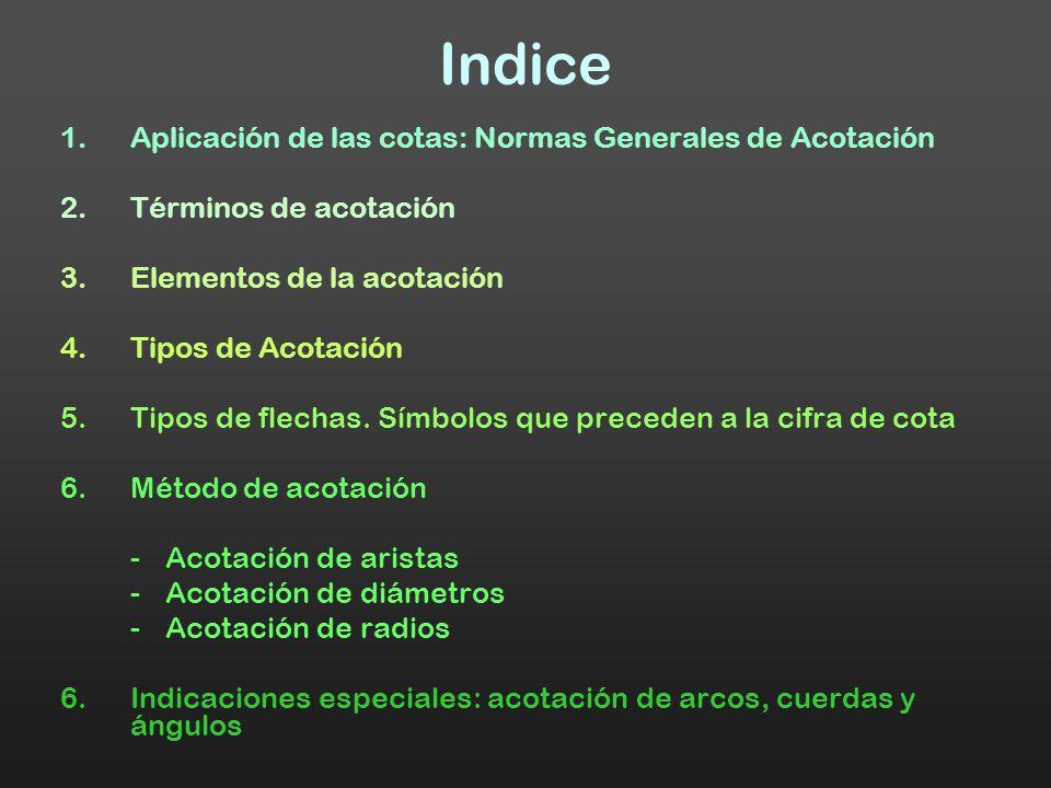 Indice 1.Aplicación de las cotas: Normas Generales de Acotación 2.Términos de acotación 3.Elementos de la acotación 4.Tipos de Acotación 5.Tipos de fl