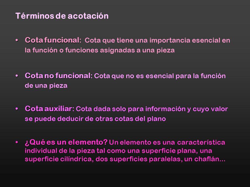 Términos de acotación Cota funcionalCota funcional: Cota que tiene una importancia esencial en la función o funciones asignadas a una pieza Cota no fu