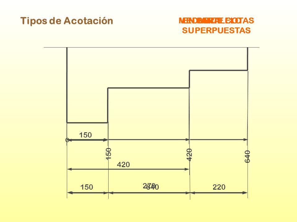 Tipos de Acotación 150 420 640 EN PARALELO 150 270 220 EN SERIE 150420 640 MEDIANTE COTAS SUPERPUESTAS
