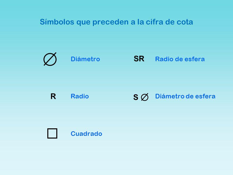 Símbolos que preceden a la cifra de cota DiámetroRadio de esfera RadioDiámetro de esfera Cuadrado R SR S