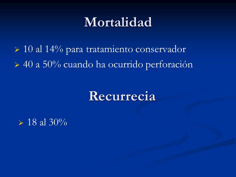 Mortalidad 10 al 14% para tratamiento conservador 40 a 50% cuando ha ocurrido perforación Recurrecia 18 al 30%
