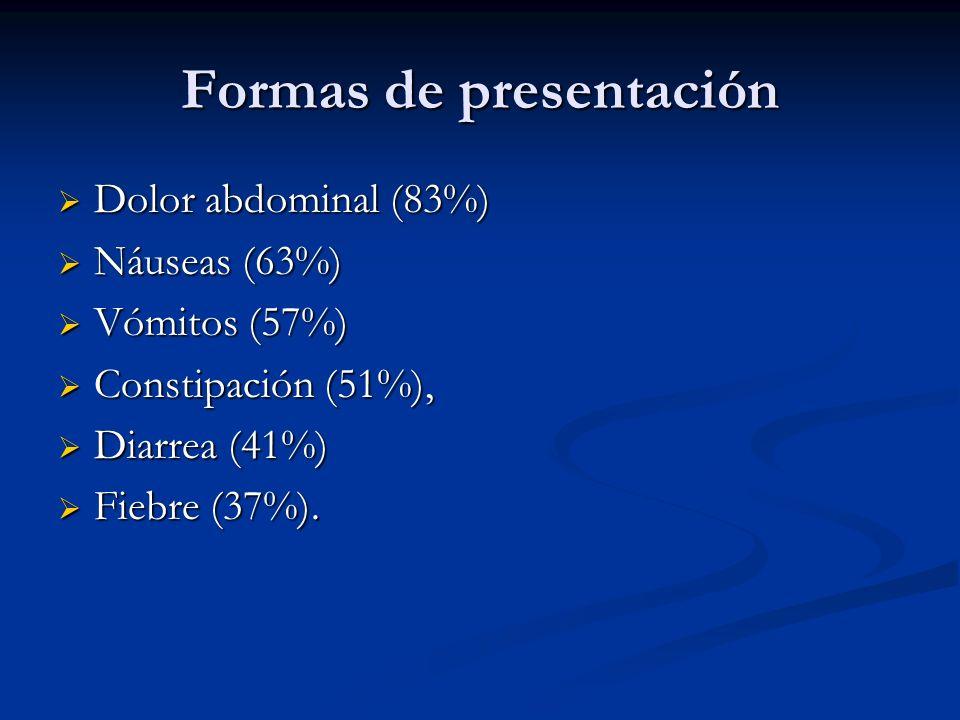 Formas de presentación Dolor abdominal (83%) Dolor abdominal (83%) Náuseas (63%) Náuseas (63%) Vómitos (57%) Vómitos (57%) Constipación (51%), Constip