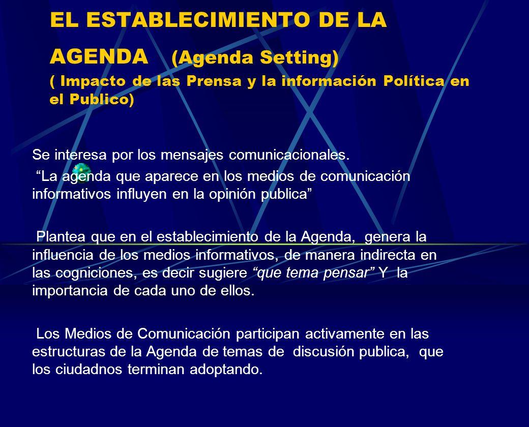 EL ESTABLECIMIENTO DE LA AGENDA (Agenda Setting) ( Impacto de las Prensa y la información Política en el Publico) Se interesa por los mensajes comunic