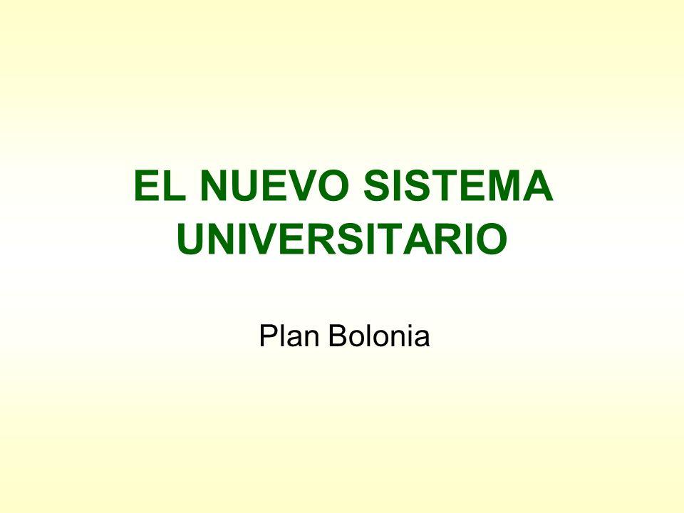 EL NUEVO SISTEMA UNIVERSITARIO Plan Bolonia